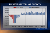 Ed: GOP has zero credibility on economy   ...