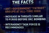 Extreme militia groups on an alarming rise