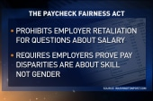 It's 2014—yet women still fight for equal pay