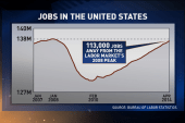 Restoring jobs lost in the Great Recession
