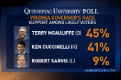Terry McAuliffe fights for VA governorship