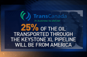Trans-Canada's place in the pipeline debate