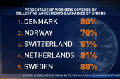 How labor policies affect workers' happiness