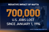 'They got NAFTA, workers got the SHAFTA'