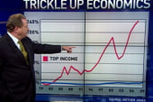 Can a Republican explain Trickle-Up...