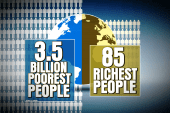 Rich dominate the world's financial wealth