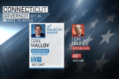 Foley officially concedes to Malloy in CT