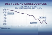 Figuring the consequences of debt default