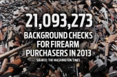 NRA 'scare tactics' on display at convention