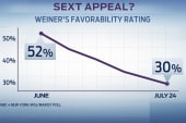 Is Anthony Weiner done for in NYC mayoral...