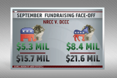 GOP loses donations