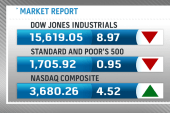 Jobs report sparks modest Wall Street sell...