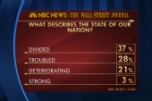 Polls show a pessimistic nation