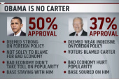Why Obama's not Carter and Romney's not...