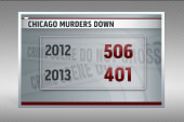 Chicago police shifts crime focus