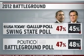 Swing state polls: November election will...