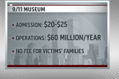 9/11 museum officials say admission fee is...