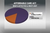 Breaking down Obamacare
