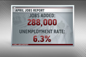 Economy adds 288,000 jobs since April