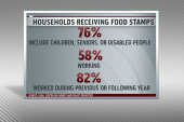 Fighting for food stamps