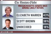 A shift in Massachusetts?