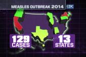 Biggest measles outbreak in 20 years