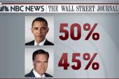 Polls show Obama gaining ground