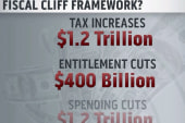 Redefining America's fiscal responsibilities
