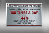 Smartphones may be shaping our personalities