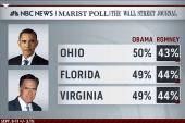 Romney to retool his campaign