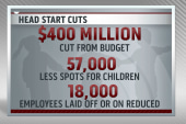 Cuts keep thousands of kids out of Head...