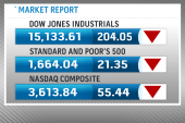Stocks suffer biggest one day drop since June