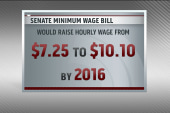 Will bill to raise minimum wage pass?