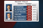 Obama barely leads Romney in new polls