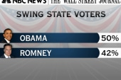 New poll shows Obama, Romney switching leads