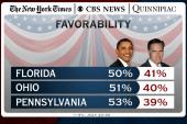 New poll: Obama leads Romney in key swing...