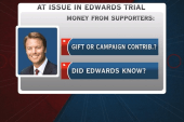 John Edwards trial begins with scrutiny...