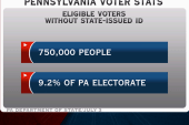 Justice Department takes up Pa. voter ID law