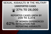 Sexual assault still a major problem for...