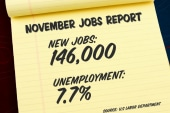 Nov. jobs report shows improving economy