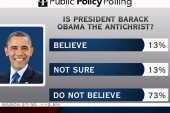 New poll shows 13% think Obama is the anti...