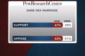 New poll shows changing attitudes on guns,...