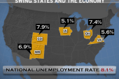 Swing state polls reflect local economic...