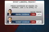 New poll shows Obama hit hardest this year