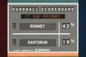 Hardball scoreboard: Conn., Mass. primary