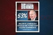 Should Limbaugh stay or go?