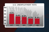 GOP refuses to admit economy is getting...