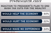 New poll shows positive reaction to end of...