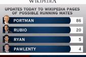 Veepstakes clue: Wikipedia?