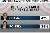 Obama leads in new NBC/WSJ poll